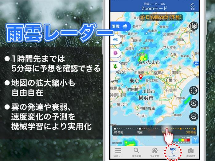 千葉 県 佐倉 市 天気