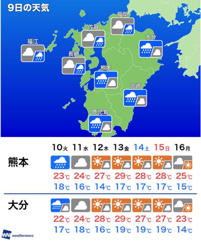 10 大分 日間 天気 週間天気大分 10日間,